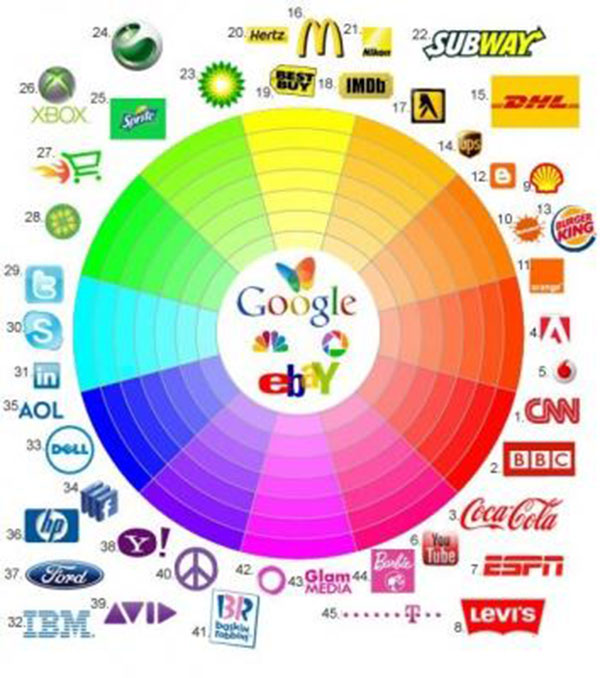 thiết kế website ý nghĩa về màu sắc trong thiết kế thương hiệu